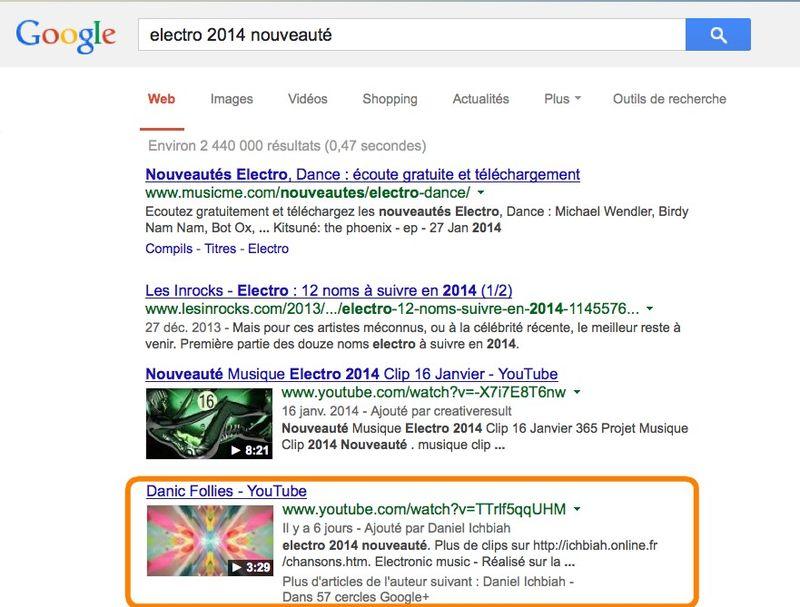 Electro 2014 nouveaute