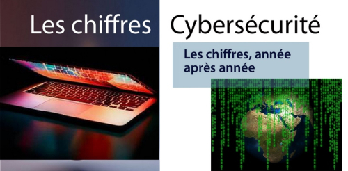 Chiffres-cybersecurite-800